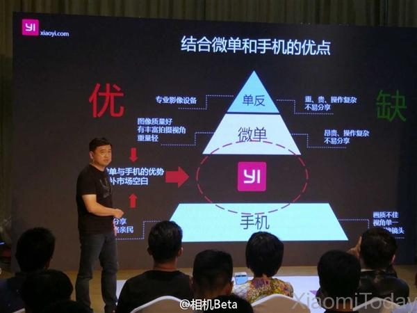 xiaoyi-m1-presentation-6