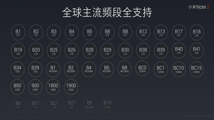 mi-note-2-lte-band-support-2