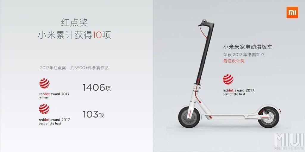 جوایز محصولات شیائومی