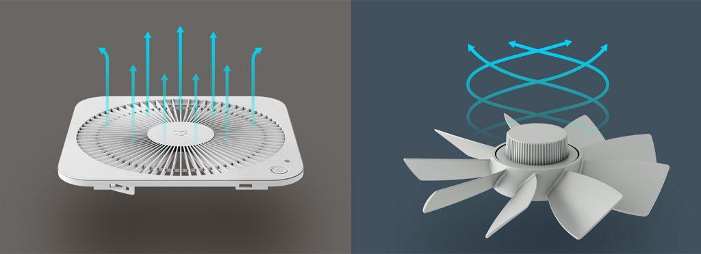 دستگاه تصفیه هوای هوشمند شیائومی Air Purifier Pro