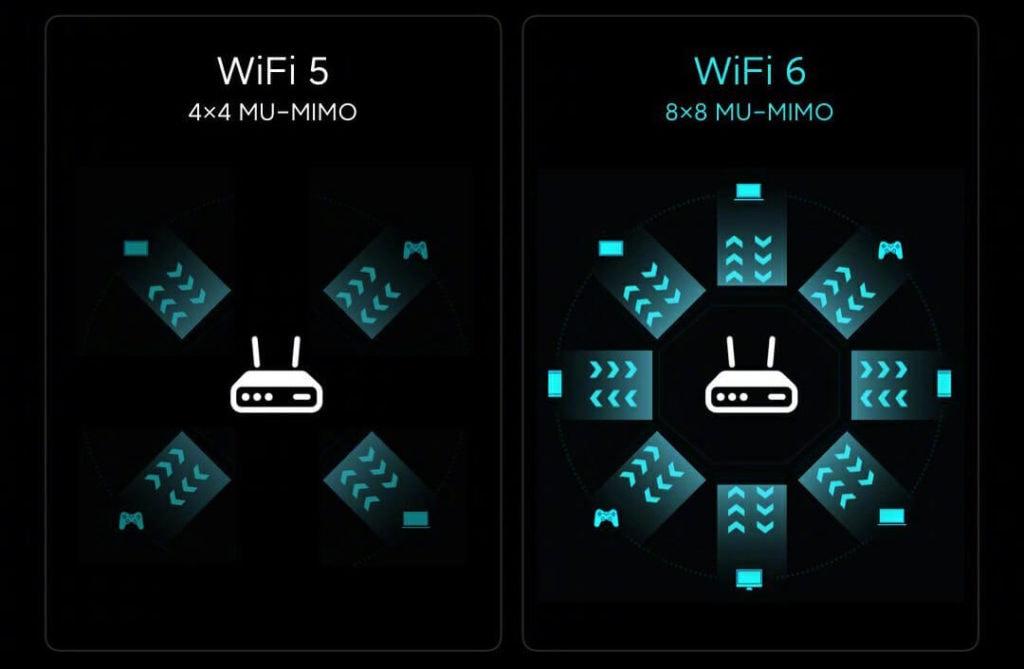 WIFI 6 VS WIFI 5
