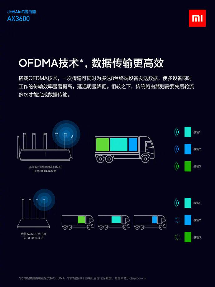 شیائومی روتر Xiaomi AIoT AX3600 WIFI6