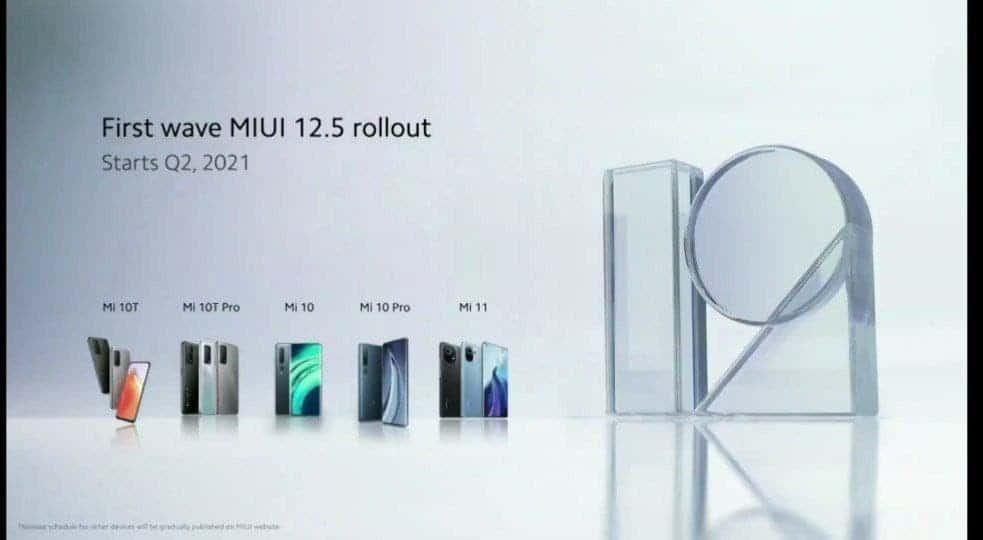 رابط کاربری MIUI 12.5 برای گوشی های شیائومی عرضه شد