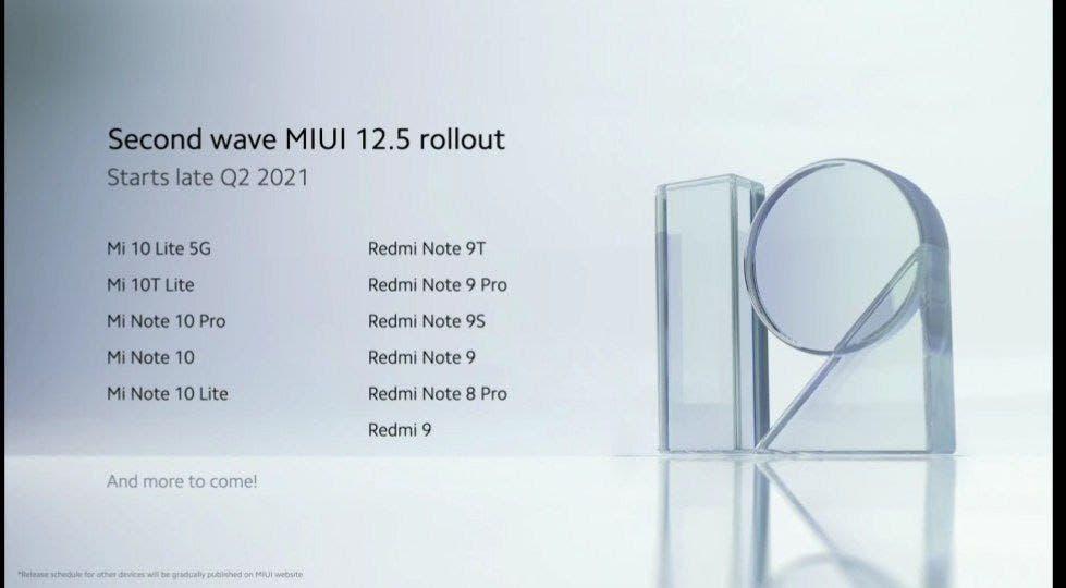 لیست گوشی های دریافت کننده رابط کاربری MIUI 12.5
