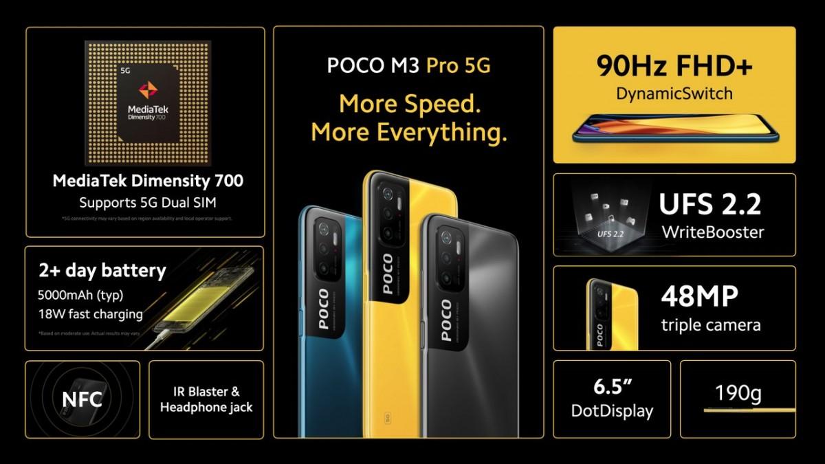مشخصات، بررسی، قیمت و خرید گوشی پوکو M3 پرو 5G - می همراه Mihamrah